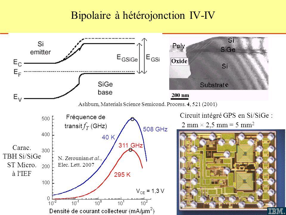 Bipolaire à hétérojonction IV-IV