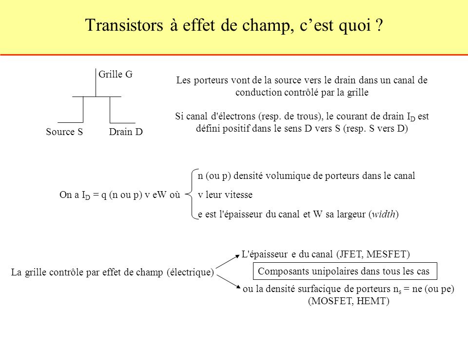 Transistors à effet de champ, c'est quoi