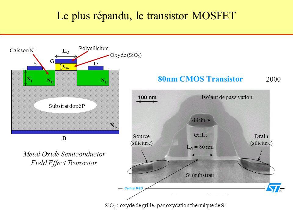 Le plus répandu, le transistor MOSFET