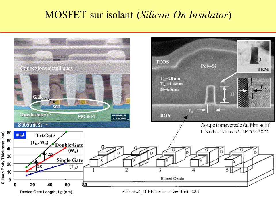 MOSFET sur isolant (Silicon On Insulator)