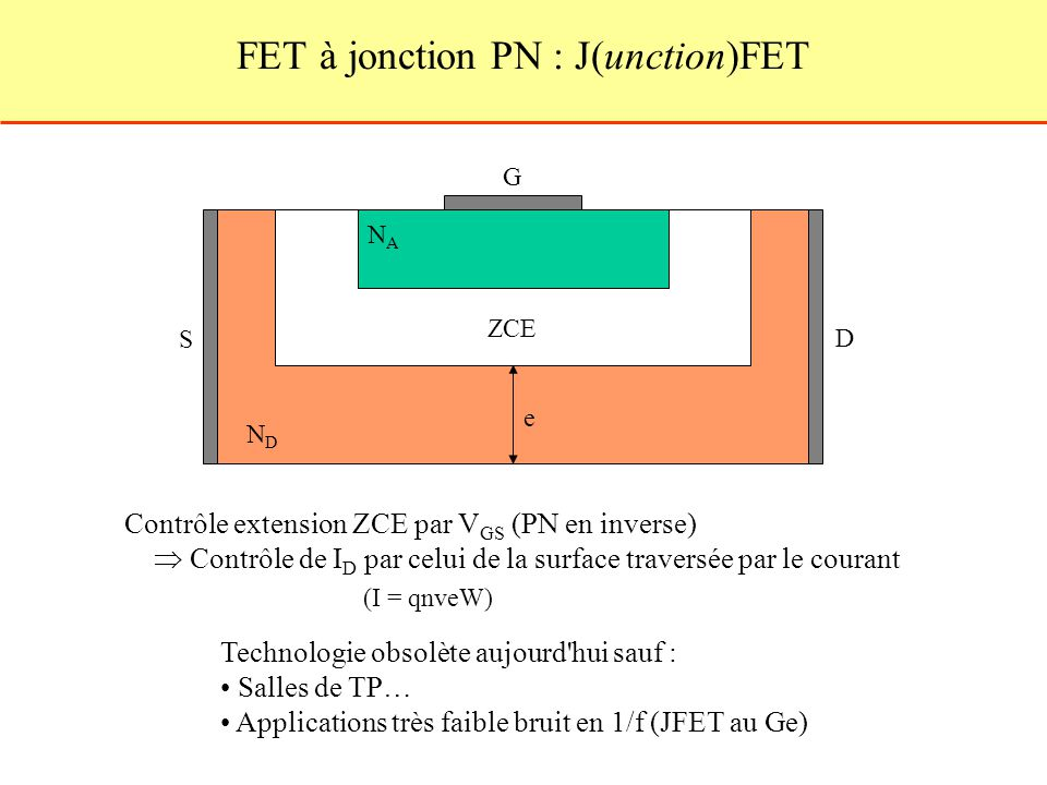 FET à jonction PN : J(unction)FET