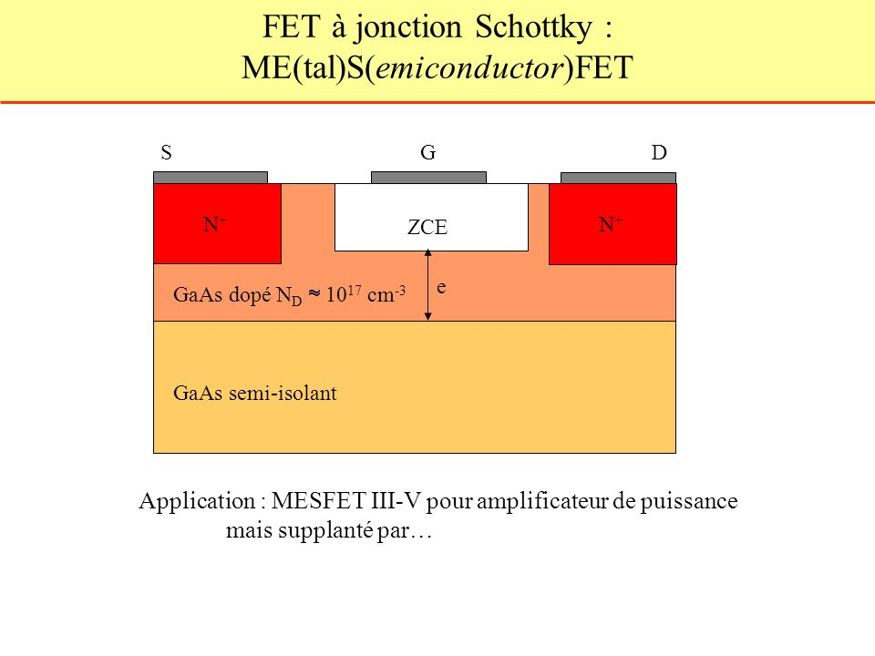 FET à jonction Schottky : ME(tal)S(emiconductor)FET