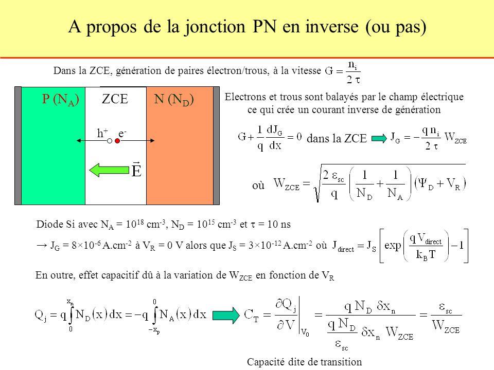 A propos de la jonction PN en inverse (ou pas)
