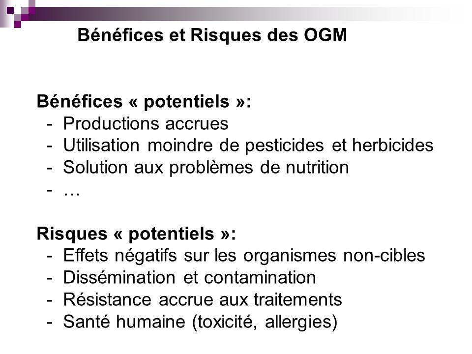 Bénéfices et Risques des OGM