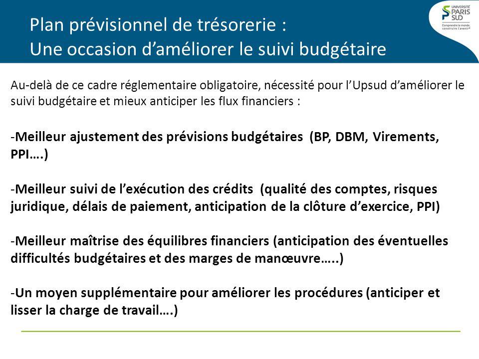 Plan prévisionnel de trésorerie : Une occasion d'améliorer le suivi budgétaire