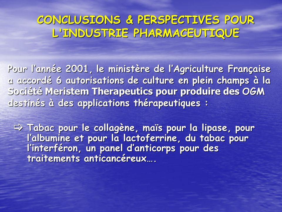 CONCLUSIONS & PERSPECTIVES POUR L INDUSTRIE PHARMACEUTIQUE