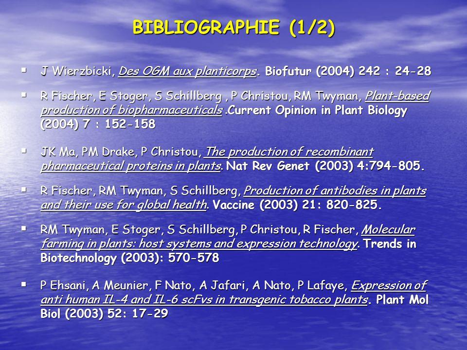BIBLIOGRAPHIE (1/2) J Wierzbicki, Des OGM aux planticorps. Biofutur (2004) 242 : 24-28.