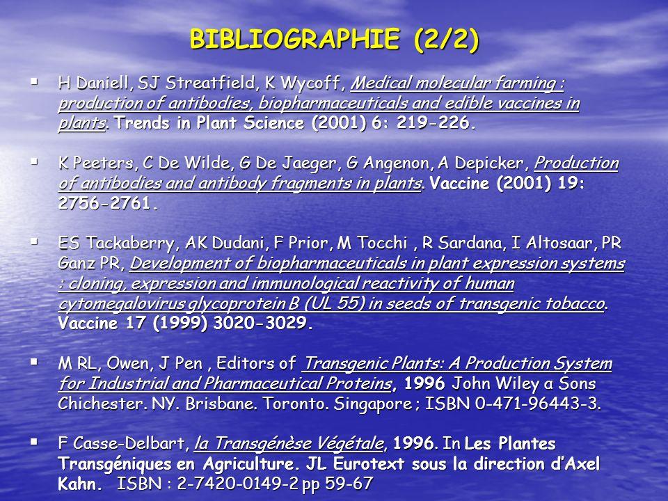 BIBLIOGRAPHIE (2/2)