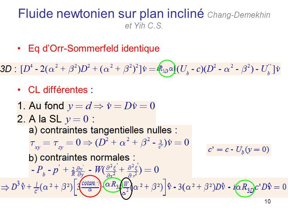 Fluide newtonien sur plan incliné Chang-Demekhin et Yih C.S.
