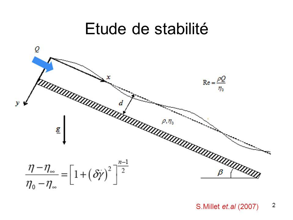 Etude de stabilité S.Millet et.al (2007)