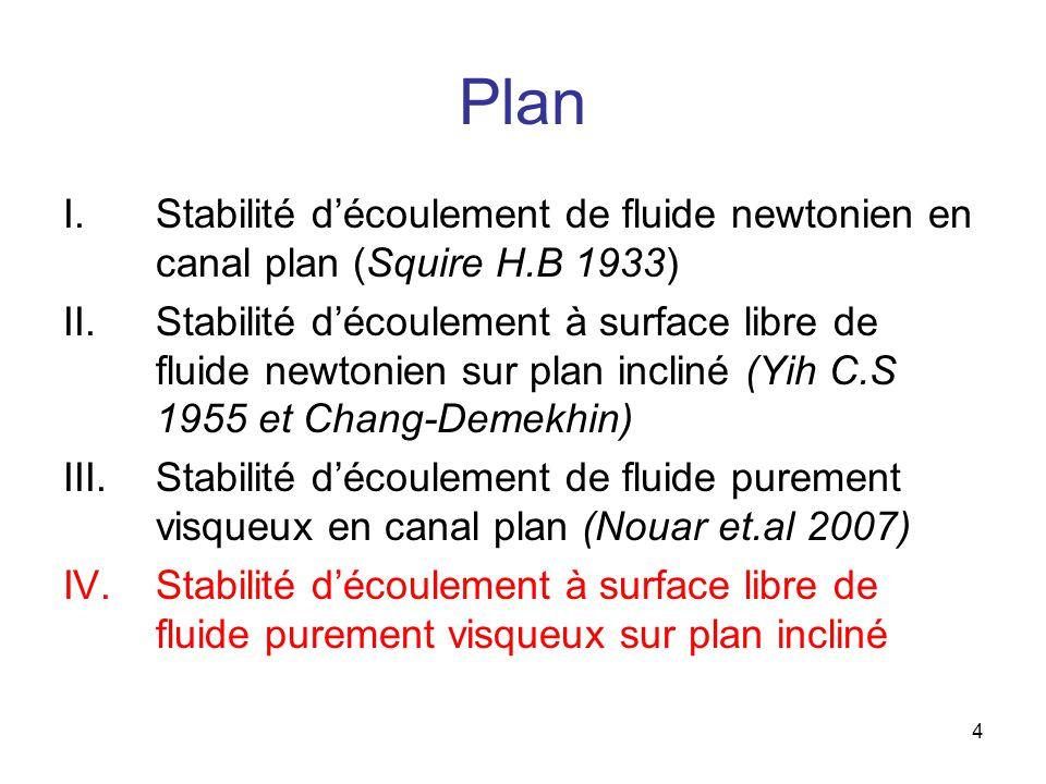 Plan Stabilité d'écoulement de fluide newtonien en canal plan (Squire H.B 1933)