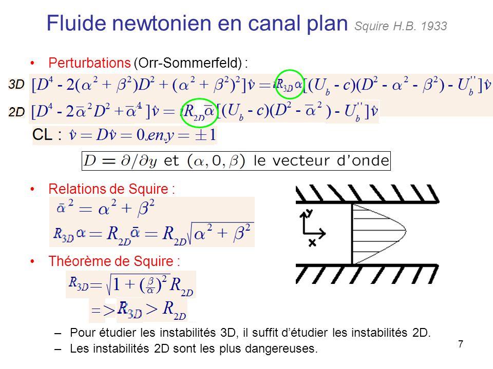 Fluide newtonien en canal plan Squire H.B. 1933