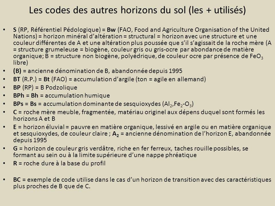 Les codes des autres horizons du sol (les + utilisés)