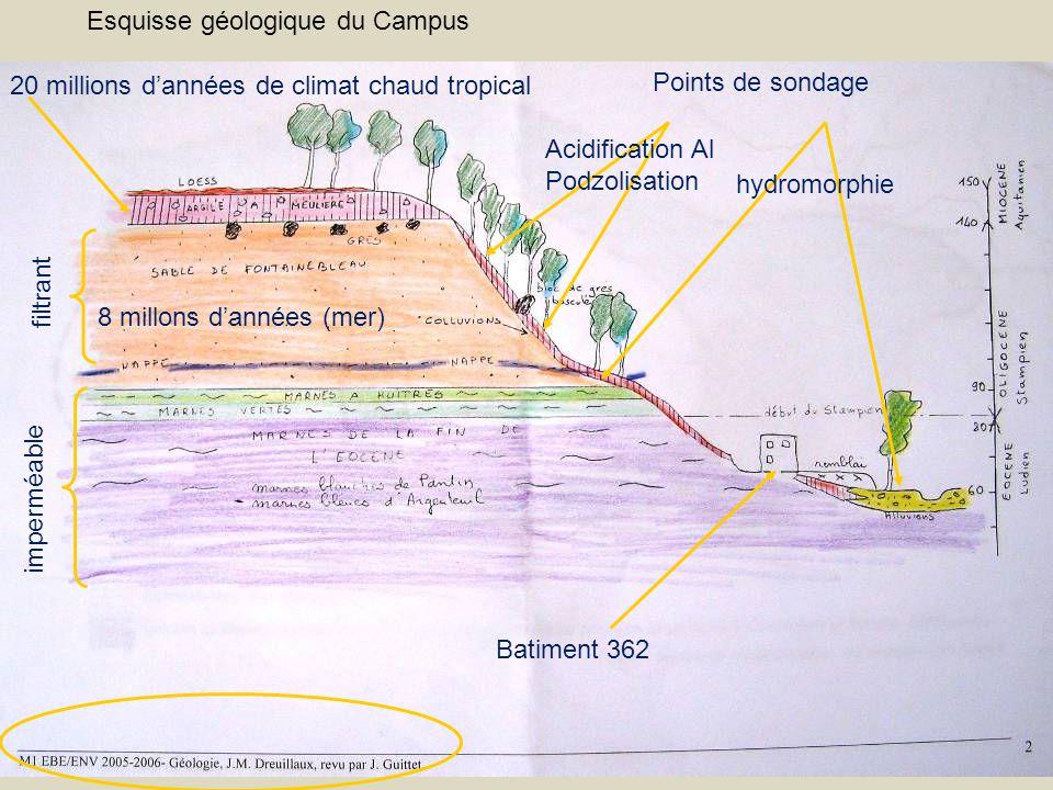 Esquisse géologique du Campus