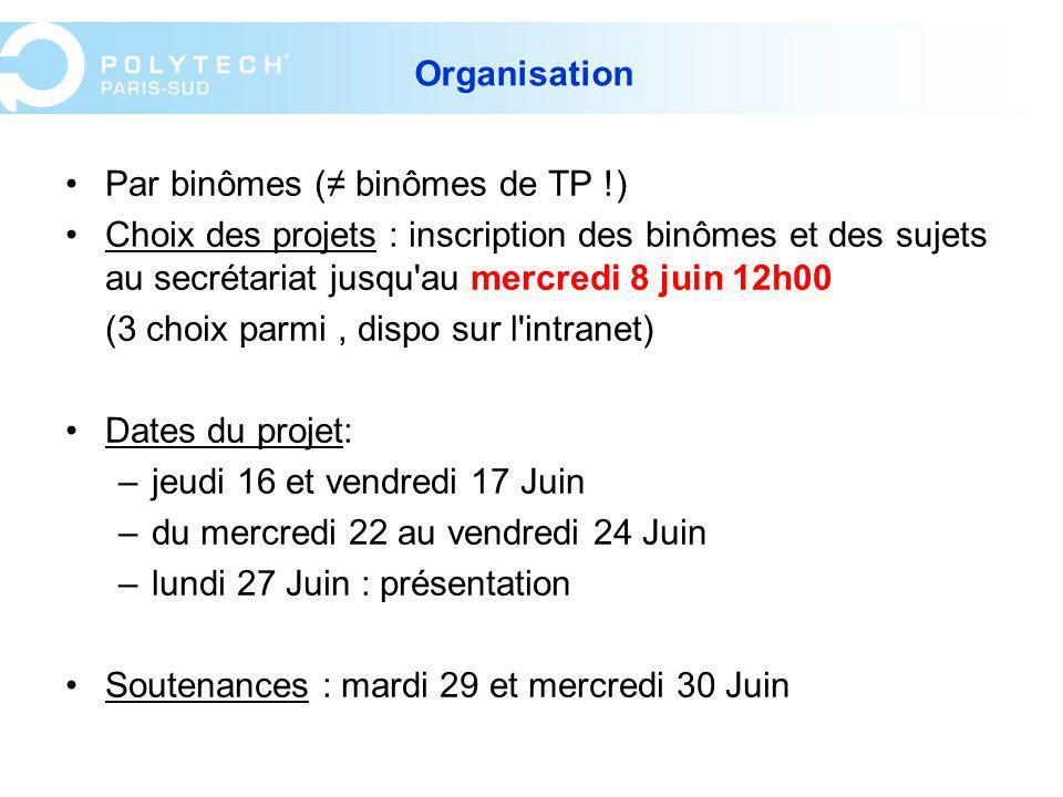 Organisation Par binômes (≠ binômes de TP !)