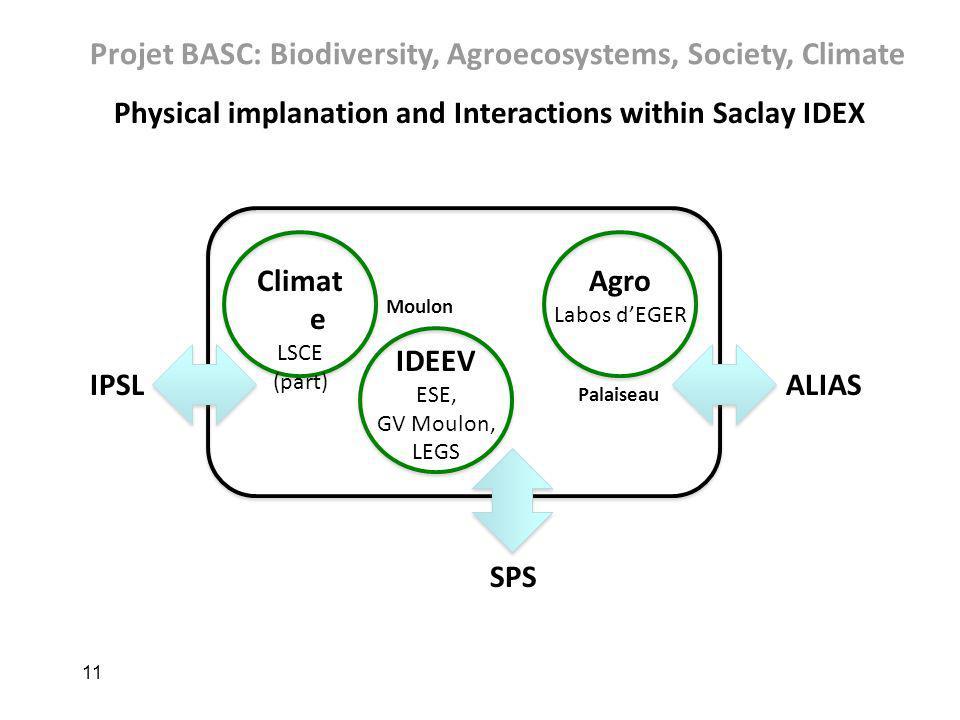 Projet BASC: Biodiversity, Agroecosystems, Society, Climate
