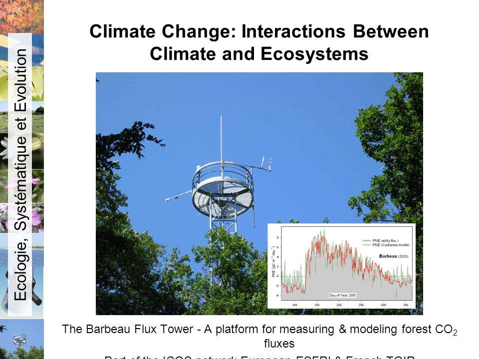 Climate Change: Interactions Between Climate and Ecosystems