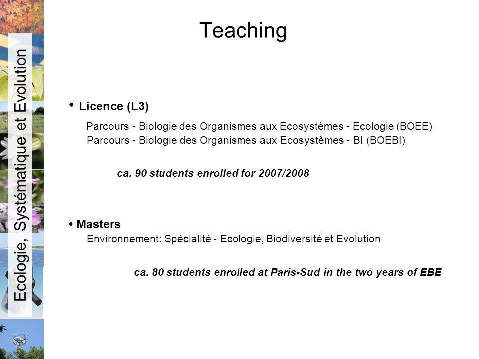 Ecologie, Systématique et Evolution