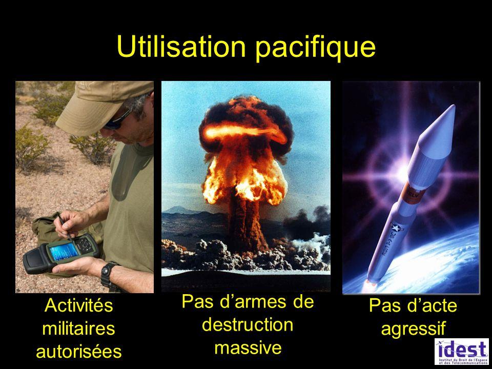 Utilisation pacifique