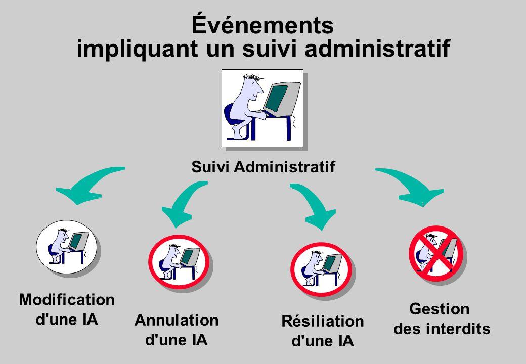 Événements impliquant un suivi administratif