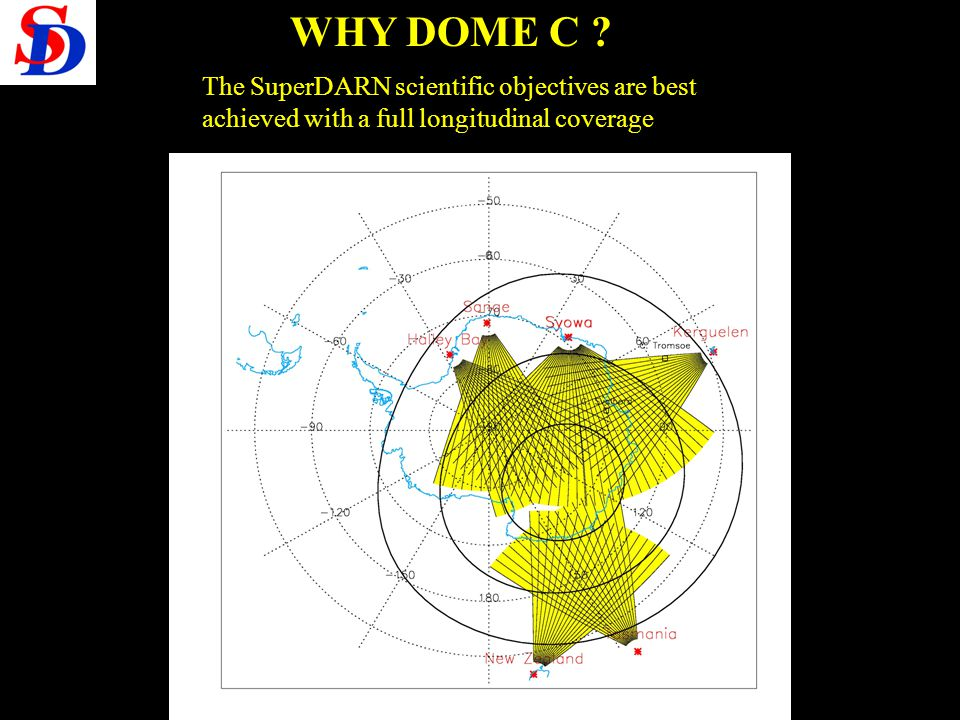 WHY DOME C The SuperDARN scientific objectives are best