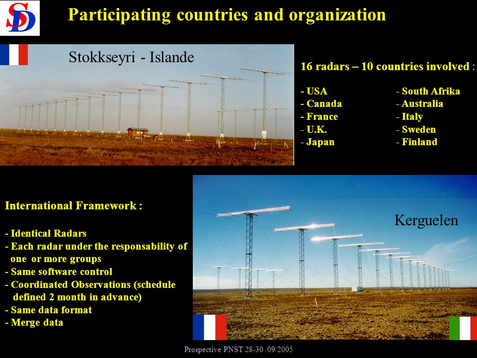 Participating countries and organization