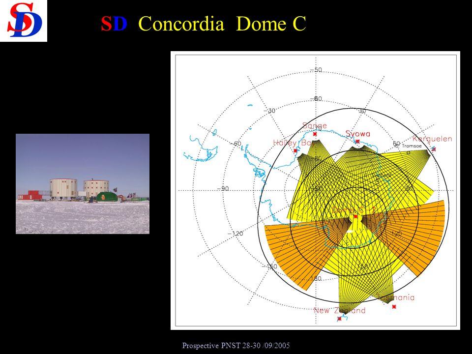 SD Concordia Dome C Prospective PNST 28-30 /09/2005