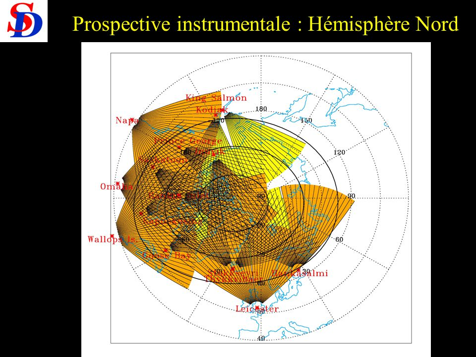 Prospective instrumentale : Hémisphère Nord