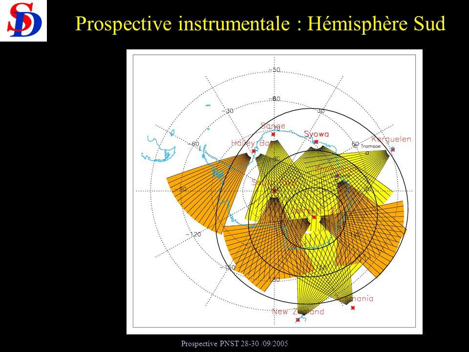Prospective instrumentale : Hémisphère Sud