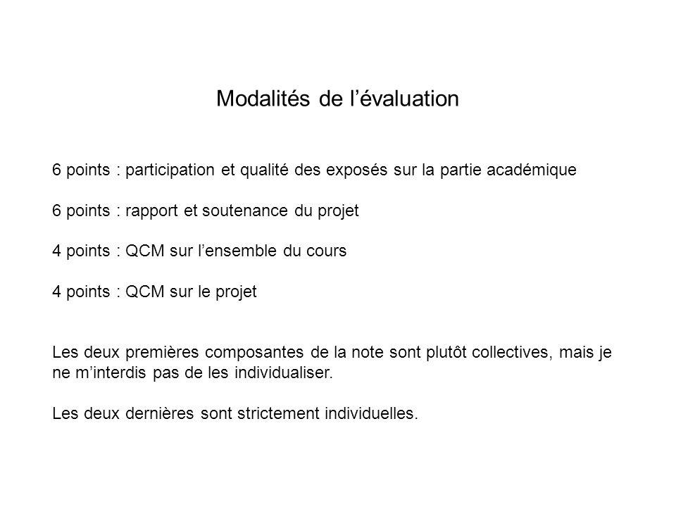Modalités de l'évaluation