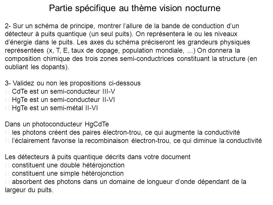 Partie spécifique au thème vision nocturne