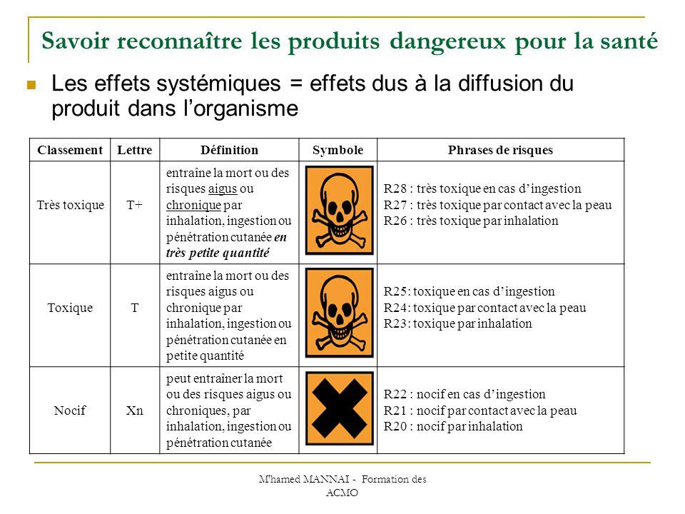 Savoir reconnaître les produits dangereux pour la santé
