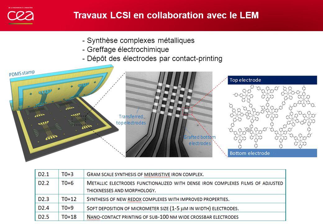 Travaux LCSI en collaboration avec le LEM