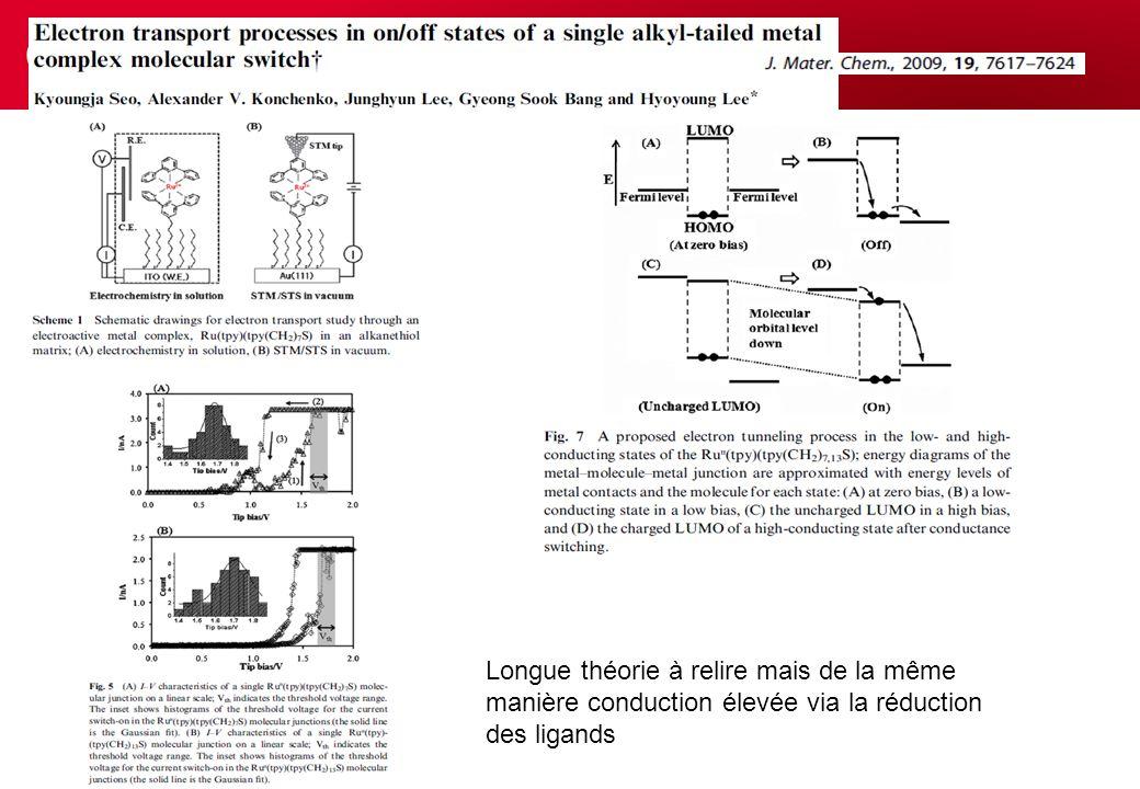 Longue théorie à relire mais de la même manière conduction élevée via la réduction des ligands