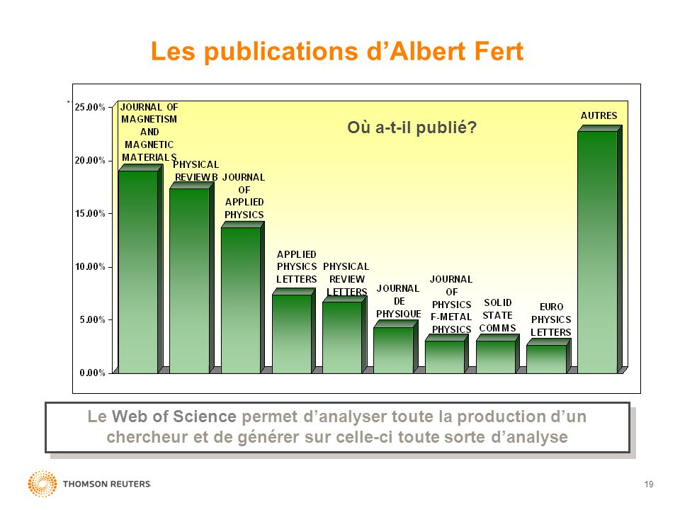 Les publications d'Albert Fert