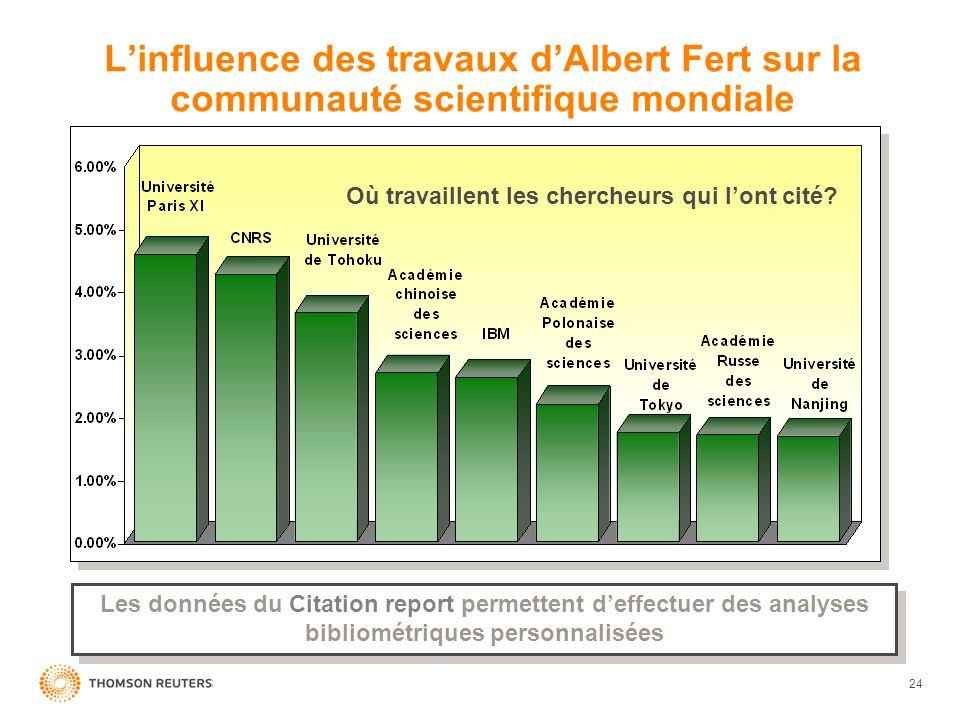 L'influence des travaux d'Albert Fert sur la communauté scientifique mondiale