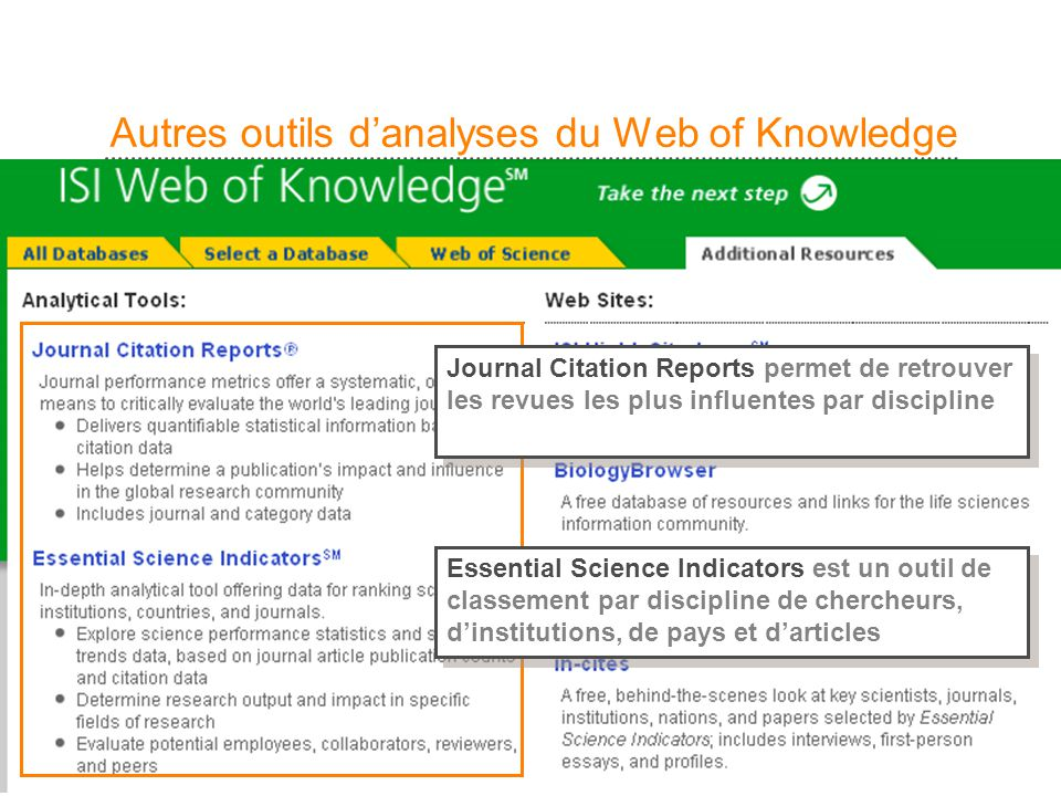 Autres outils d'analyses du Web of Knowledge