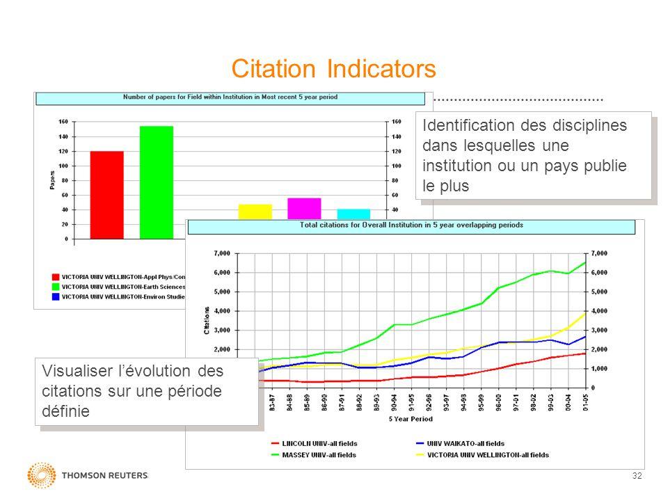 Citation Indicators Identification des disciplines dans lesquelles une institution ou un pays publie le plus.