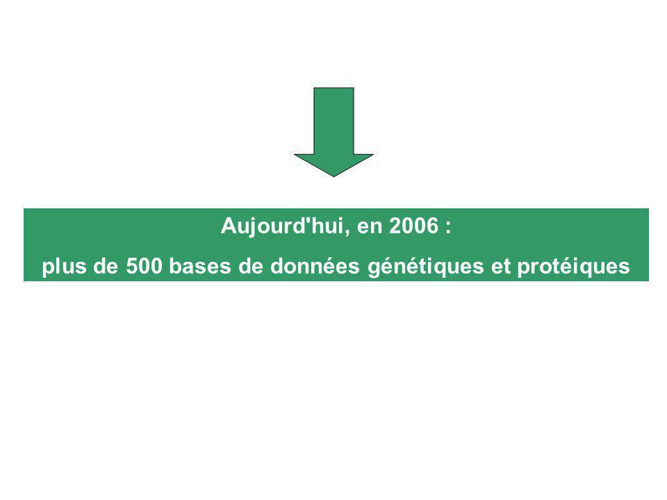 plus de 500 bases de données génétiques et protéiques
