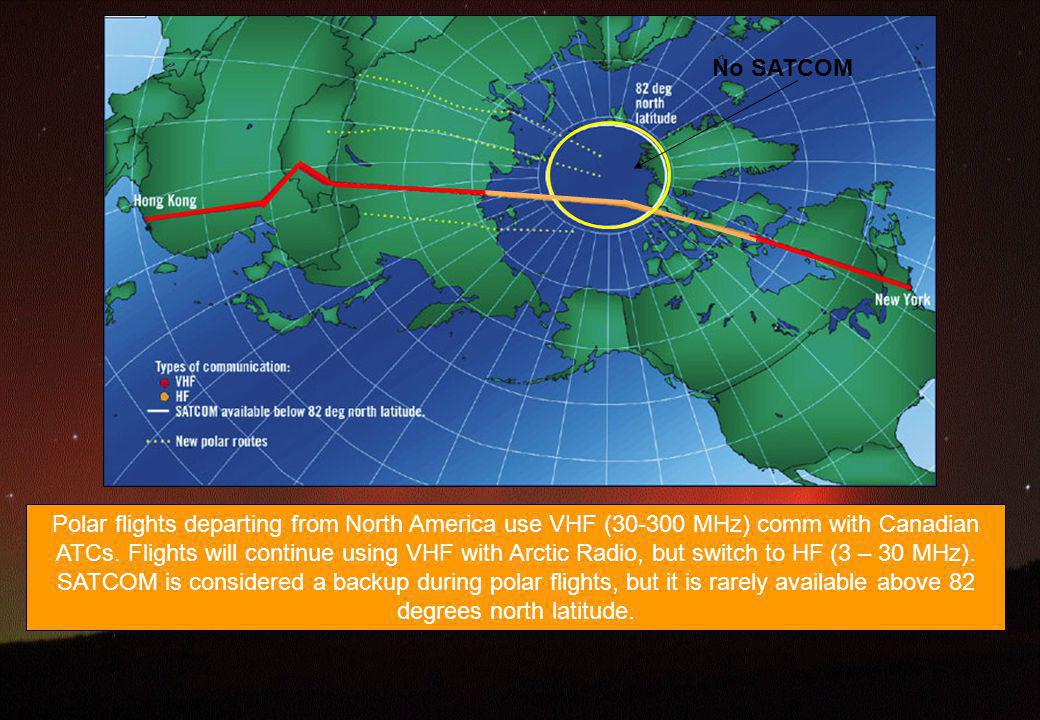 Polar flights departing from North America use VHF (30-300 MHz) comm with Canadian ATCs. Flights will continue using VHF with Arctic Radio, but switch to HF (3 – 30 MHz). SATCOM is considered a backup during polar flights, but it is rarely available above 82 degrees north latitude.