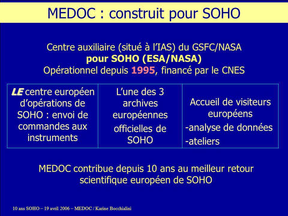 MEDOC : construit pour SOHO