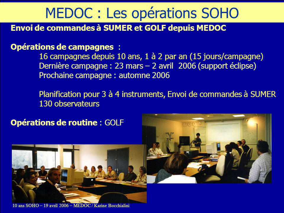 MEDOC : Les opérations SOHO