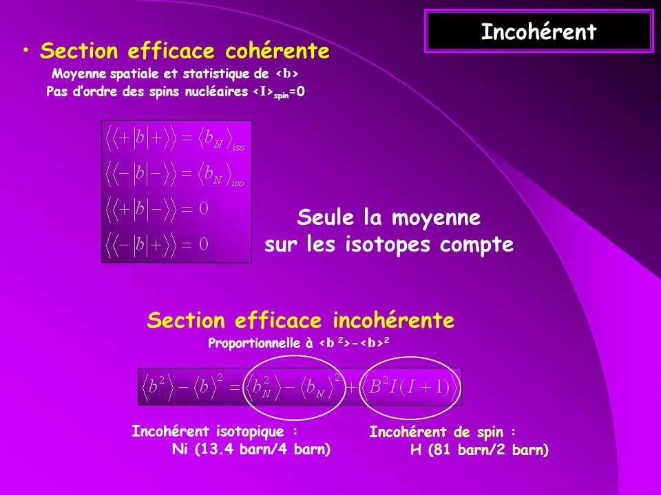 Section efficace cohérente