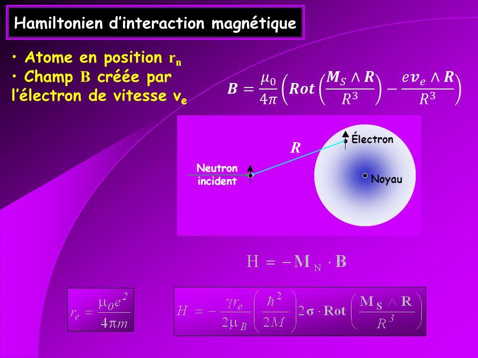 Hamiltonien d'interaction magnétique
