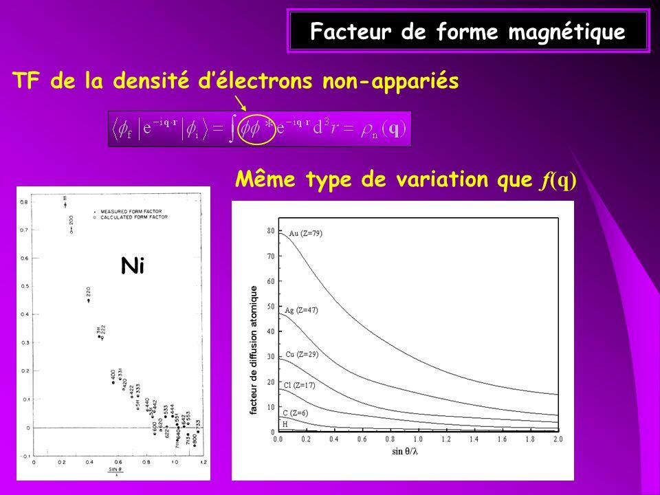 Facteur de forme magnétique