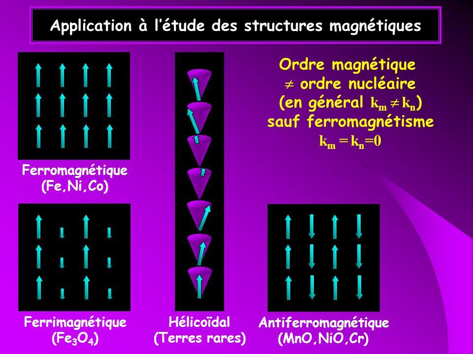 Application à l'étude des structures magnétiques