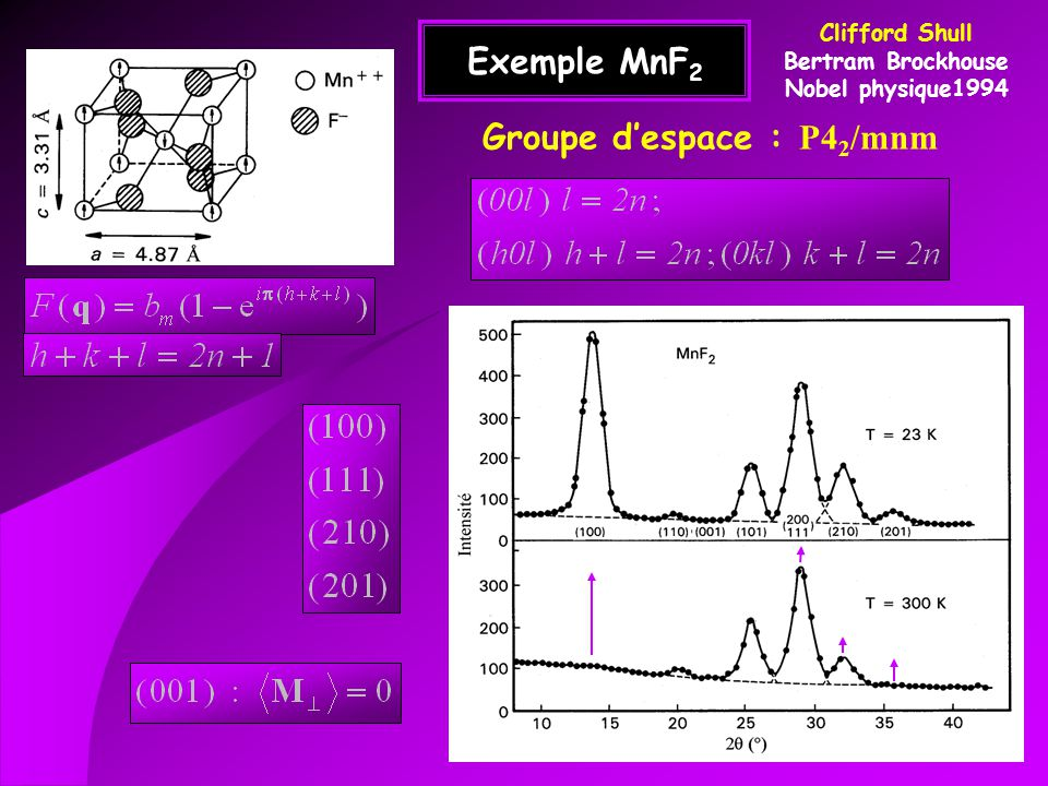 Groupe d'espace : P42/mnm