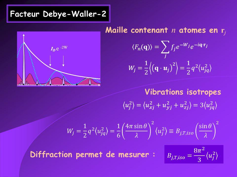 Facteur Debye-Waller-2