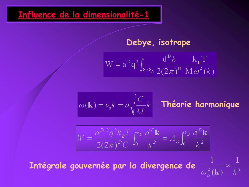 Influence de la dimensionalité-1