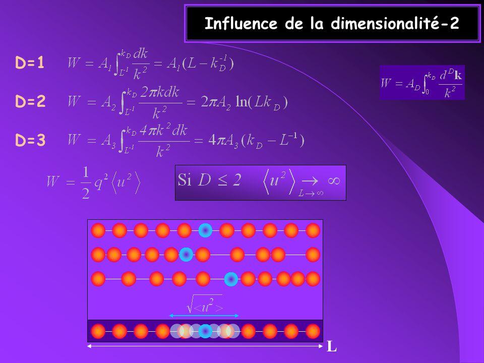 Influence de la dimensionalité-2